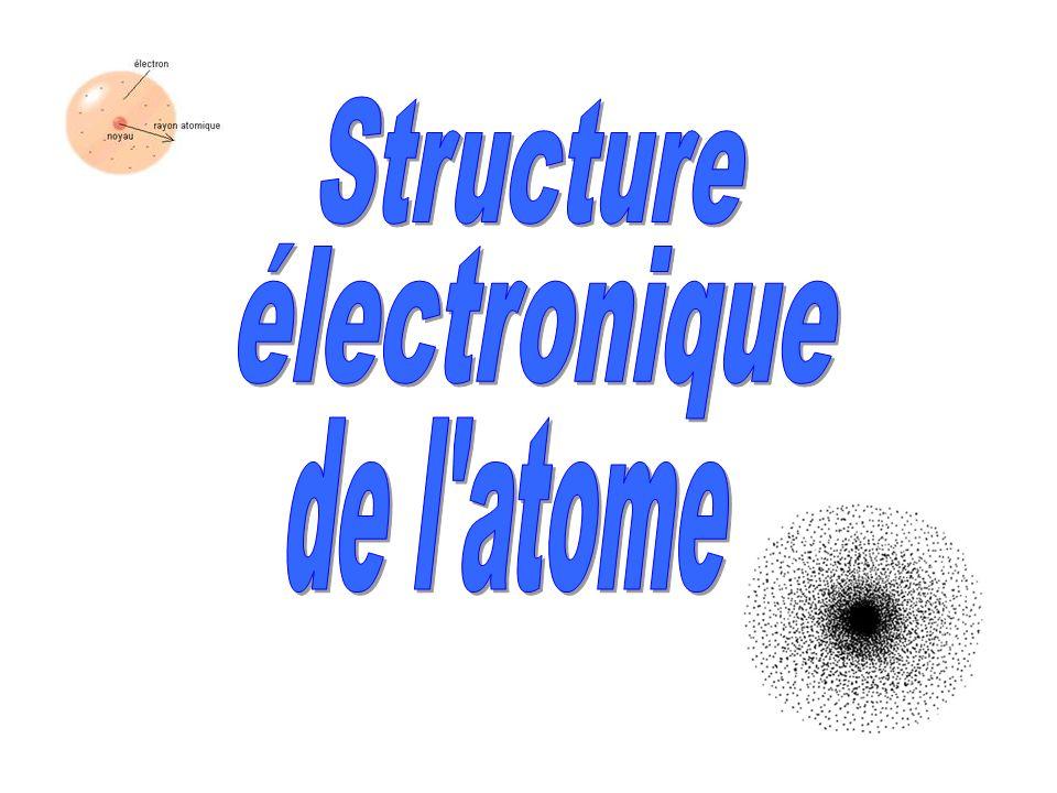 1 1 Numéro atomique Z = 1 Latome dhydrogène possède 1 électron autour du noyau.