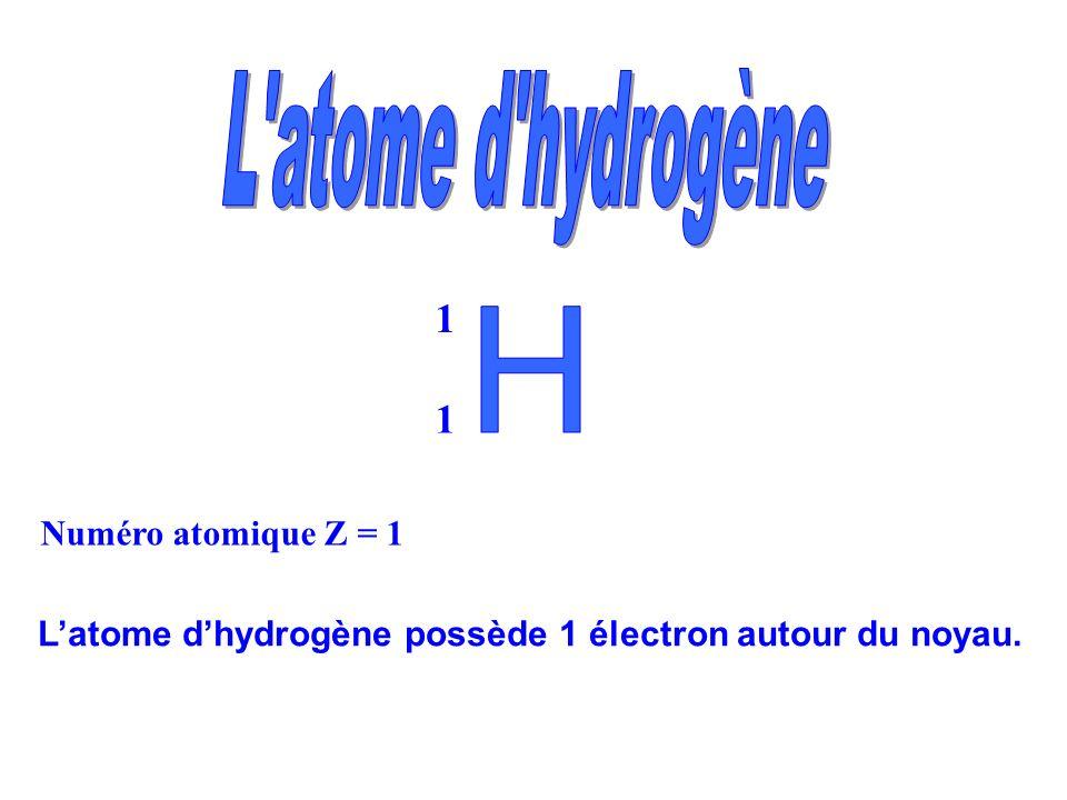 H Modèle planétaire Représentation de Lewis H Possibilité de former une liaison covalente Lhydrogène est monovalent.