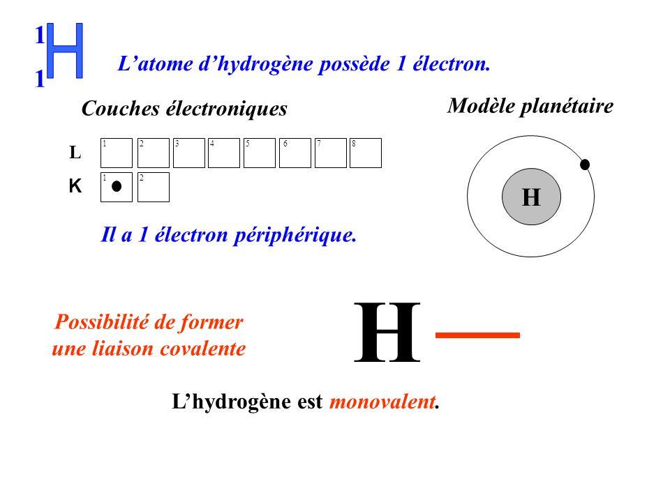 H Modèle planétaire Représentation de Lewis H Possibilité de former une liaison covalente Lhydrogène est monovalent. Couches électroniques Latome dhyd