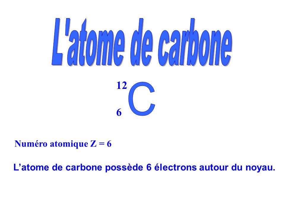 Modèle planétaire Couches électroniques Latome de carbone possède 6 électrons.