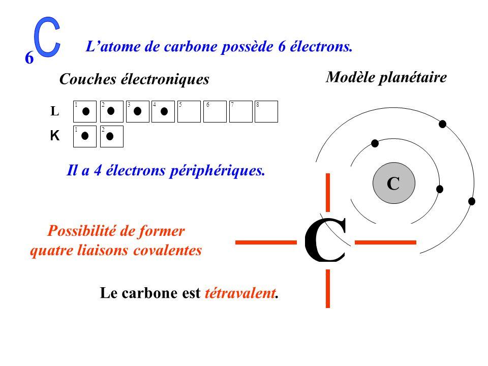 Modèle planétaire Couches électroniques Latome de carbone possède 6 électrons. Il a 4 électrons périphériques. 1 2 K L 1 2 4 3 5 6 8 7 6 C Représentat