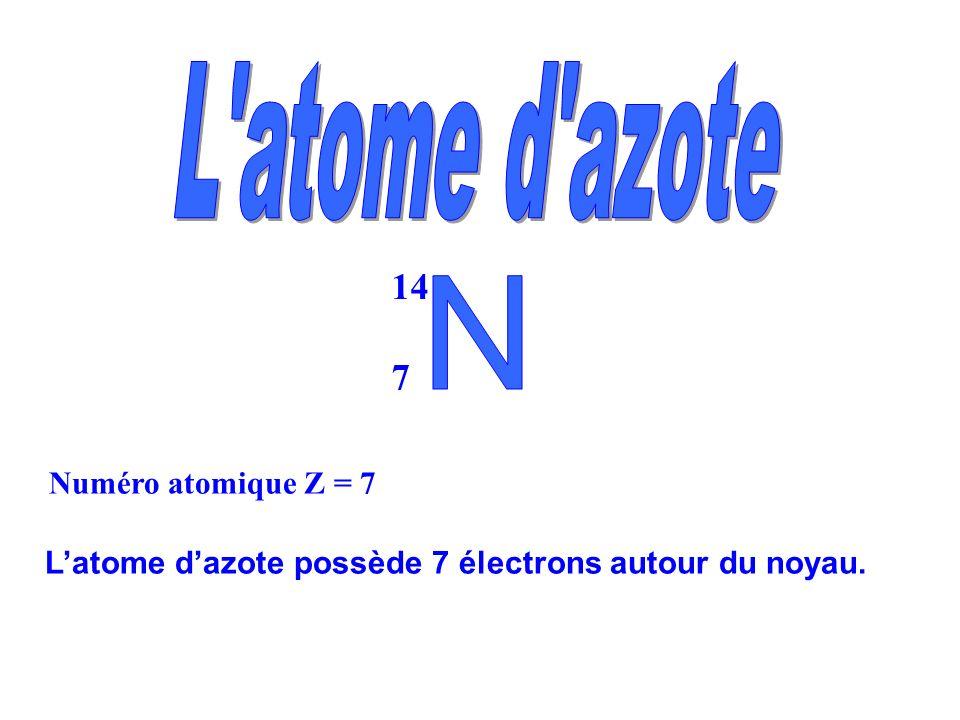 7 14 Numéro atomique Z = 7 Latome dazote possède 7 électrons autour du noyau.