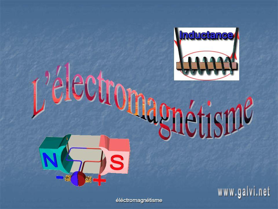 éléctromagnétisme