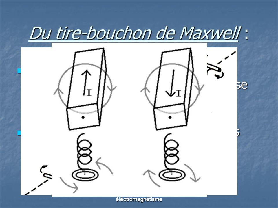 éléctromagnétisme Du tire-bouchon de Maxwell : Placer le tire-bouchon dans laxe du conducteur, le faire tourner pour quil se déplace dans le sens du c
