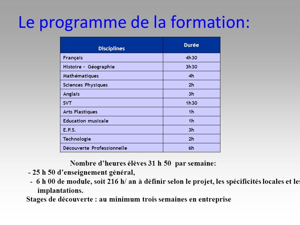 Le programme de la formation: Disciplines Durée Français4h30 Histoire - Géographie3h30 Mathématiques 4h Sciences Physiques2h Anglais3h SVT1h30 Arts Pl