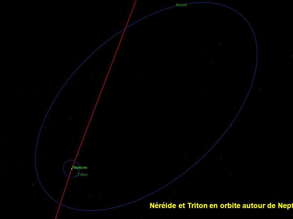 Les satellites en orbite autour de Neptune (excepté Néreide)