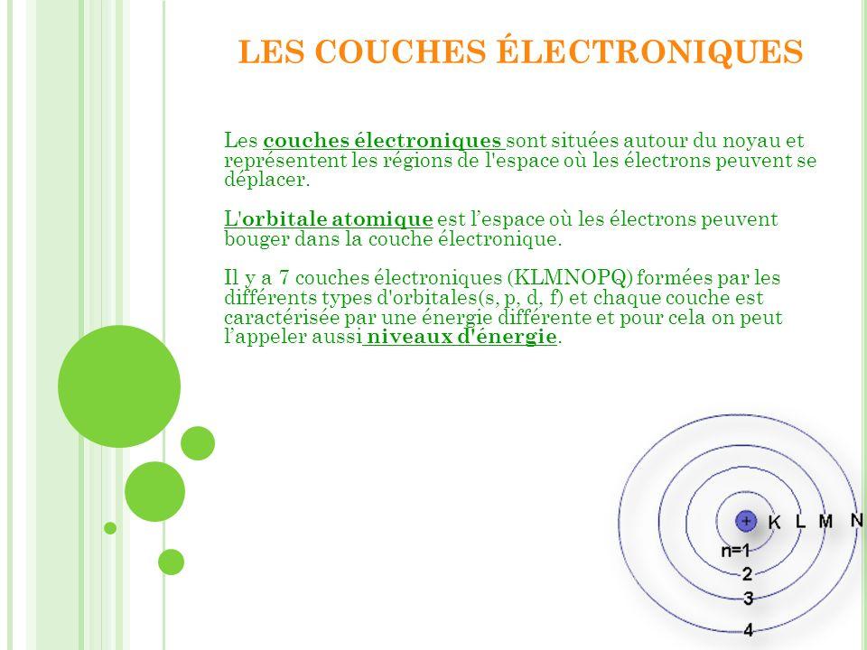LES COUCHES ÉLECTRONIQUES Les couches électroniques sont situées autour du noyau et représentent les régions de l'espace où les électrons peuvent se d