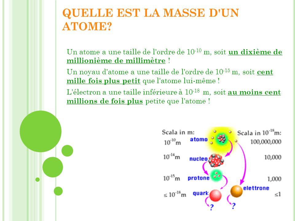 QUELLE EST LA MASSE D'UN ATOME? Un atome a une taille de l'ordre de 10 -10 m, soit un dixième de millionième de millimètre ! Un noyau d'atome a une ta
