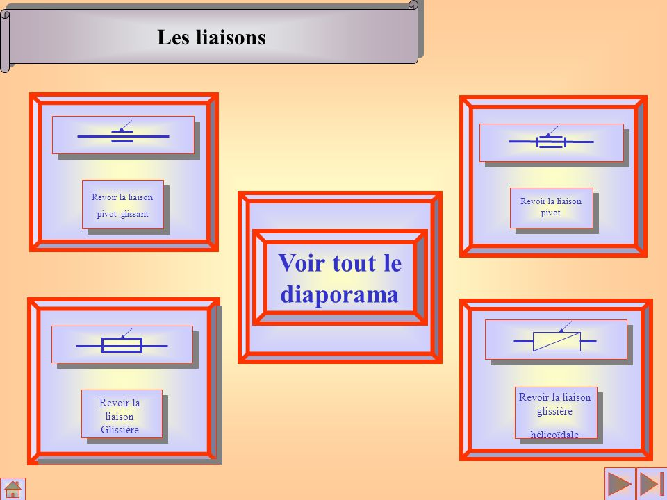 Les liaisons x y z o Attention il faut considérer la vue d ensemble x y z o Rotation Translation Rx RyRz Tx TyTz 00010 0 Impossible