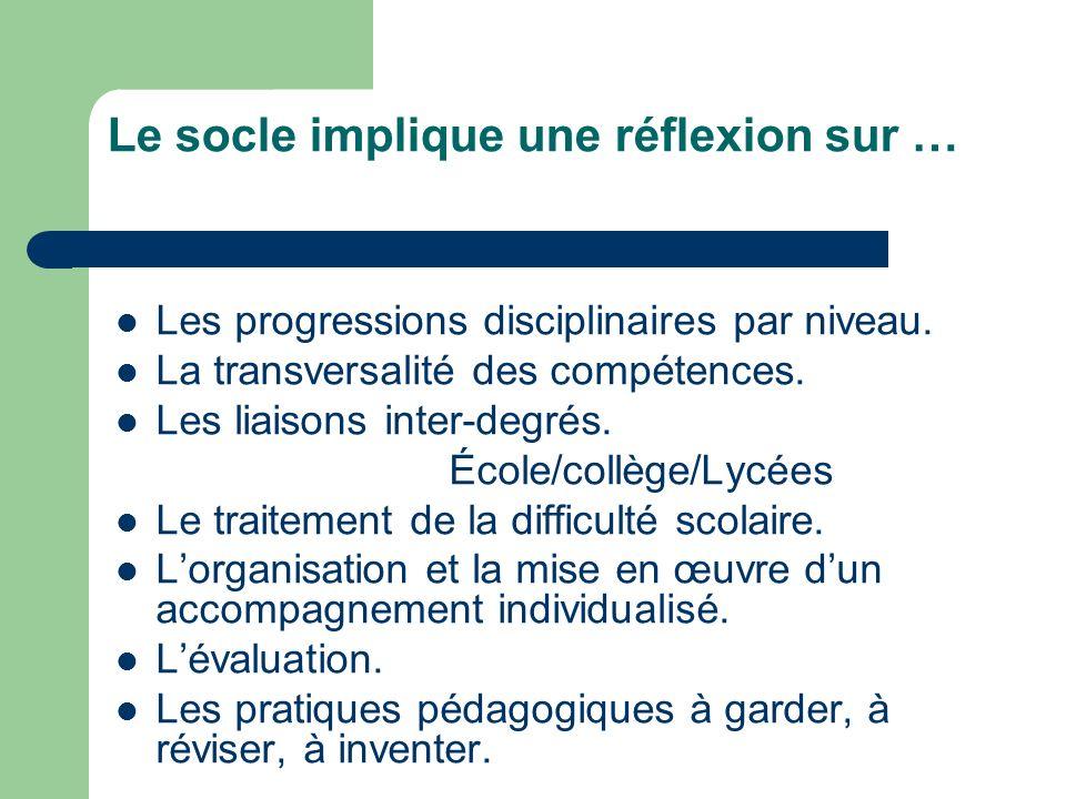 Le socle implique une réflexion sur … Les progressions disciplinaires par niveau. La transversalité des compétences. Les liaisons inter-degrés. École/