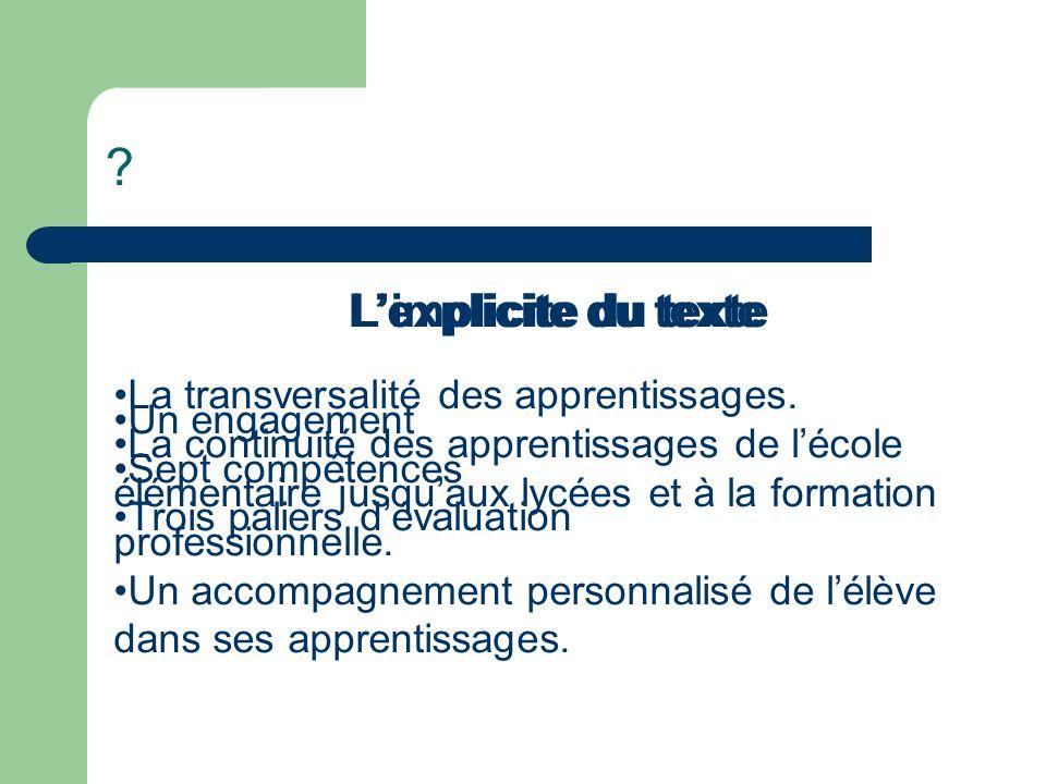 ? Lexplicite du texte Un engagement Sept compétences Trois paliers dévaluation Limplicite du texte La transversalité des apprentissages. La continuité