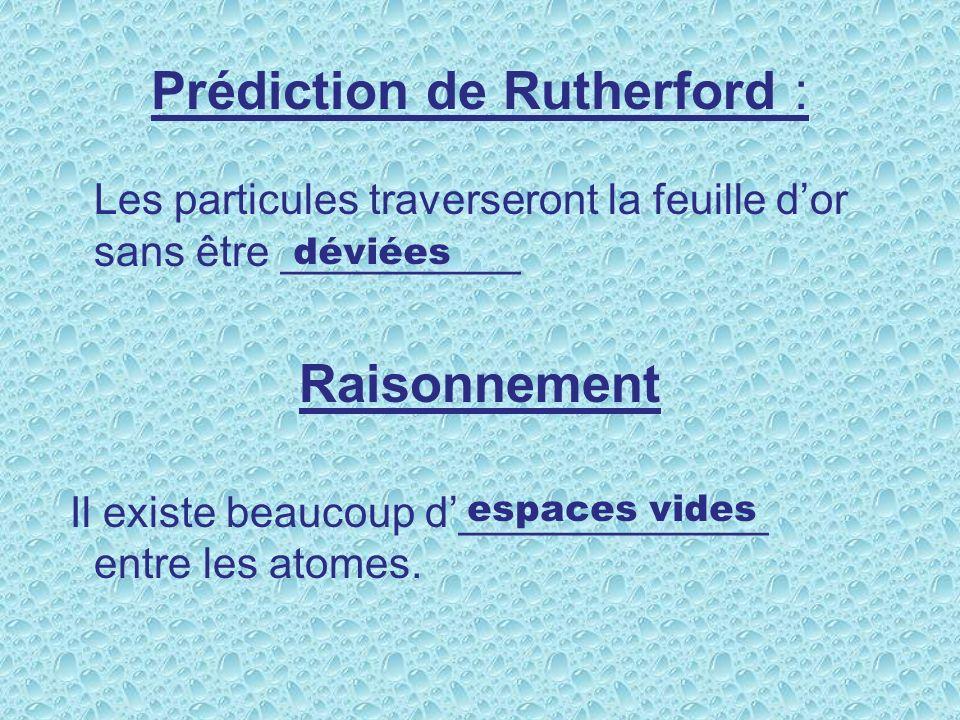 Prédiction de Rutherford : Les particules traverseront la feuille dor sans être __________ Raisonnement Il existe beaucoup d_____________ entre les atomes.