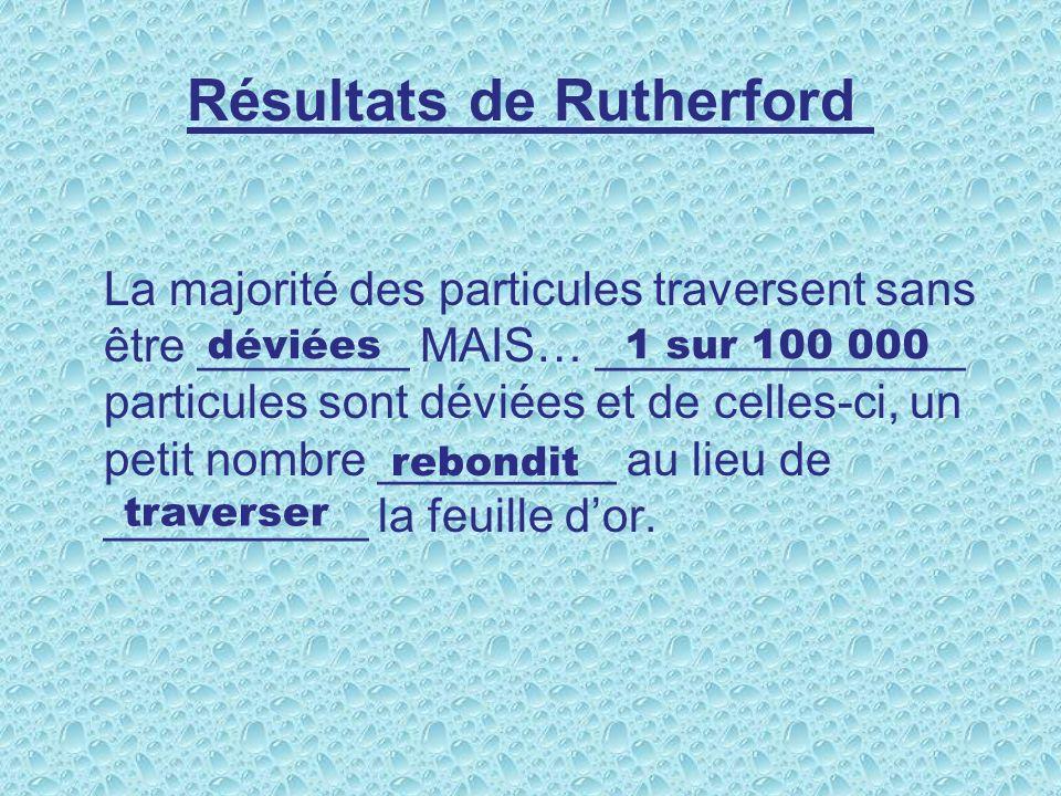 Résultats de Rutherford La majorité des particules traversent sans être ________ MAIS… ______________ particules sont déviées et de celles-ci, un petit nombre _________ au lieu de __________ la feuille dor.