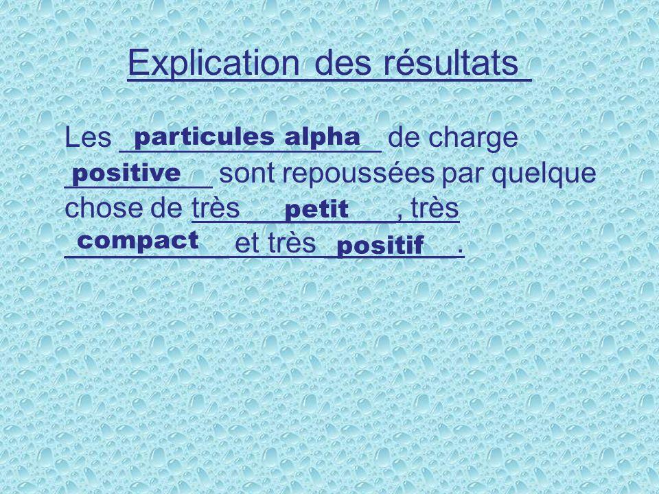 Explication des résultats Les ________________ de charge _________ sont repoussées par quelque chose de très _________, très __________ et très ________.