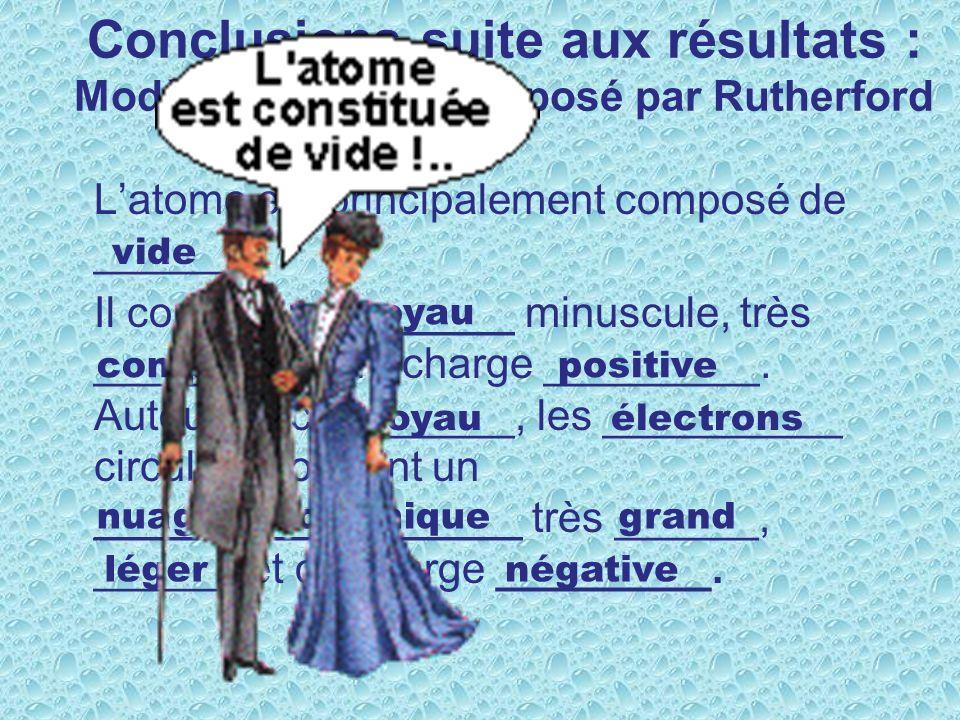 Conclusions suite aux résultats : Modèle de latome proposé par Rutherford Latome est principalement composé de ______.