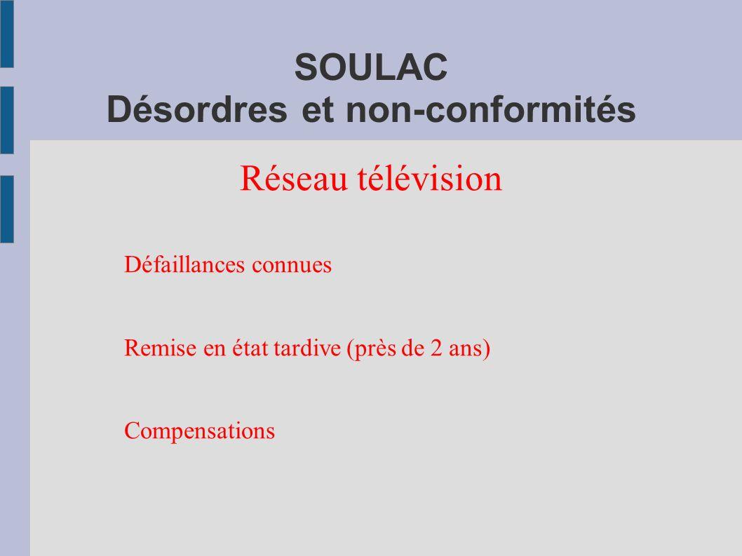 SOULAC Désordres et non-conformités Réseau télévision Défaillances connues Remise en état tardive (près de 2 ans) Compensations