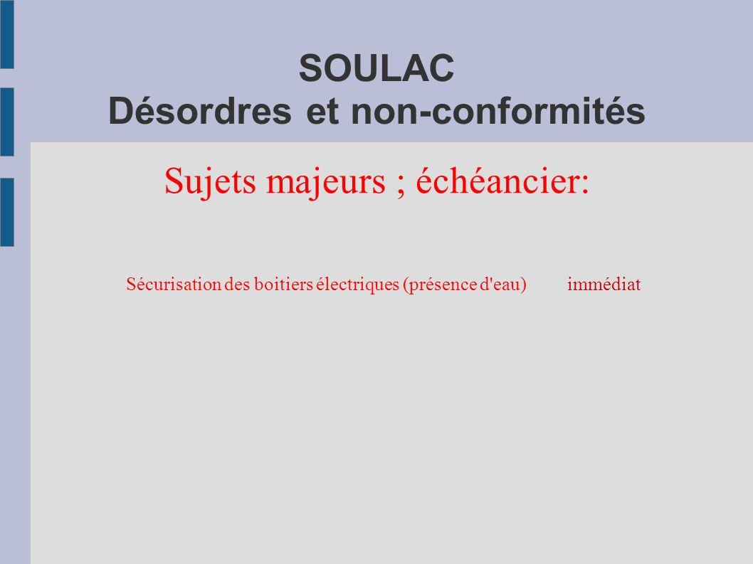SOULAC Désordres et non-conformités Sujets majeurs ; échéancier: Sécurisation des boitiers électriques (présence d'eau)immédiat