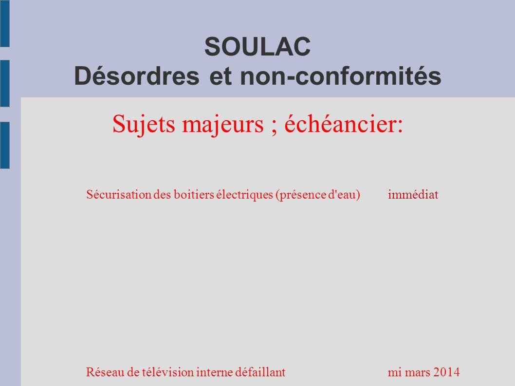 SOULAC Désordres et non-conformités Sujets majeurs ; échéancier: Sécurisation des boitiers électriques (présence d'eau)immédiat Réseau de télévision i