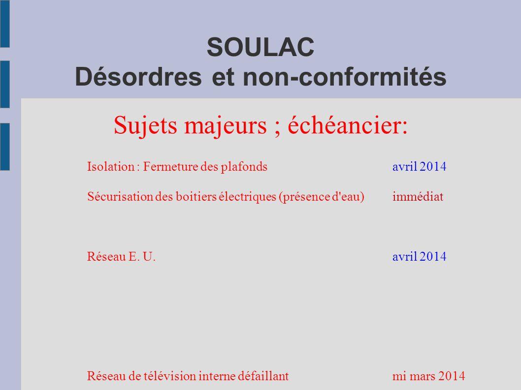SOULAC Désordres et non-conformités Sujets majeurs ; échéancier: Isolation : Fermeture des plafondsavril 2014 Sécurisation des boitiers électriques (p