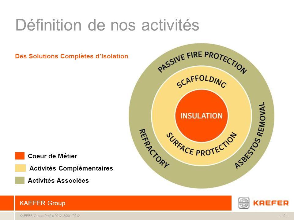 KAEFER Group – 10 –KAEFER Group Profile 2012, 30/01/2012 Des Solutions Complètes dIsolation Définition de nos activités Coeur de Métier Activités Comp