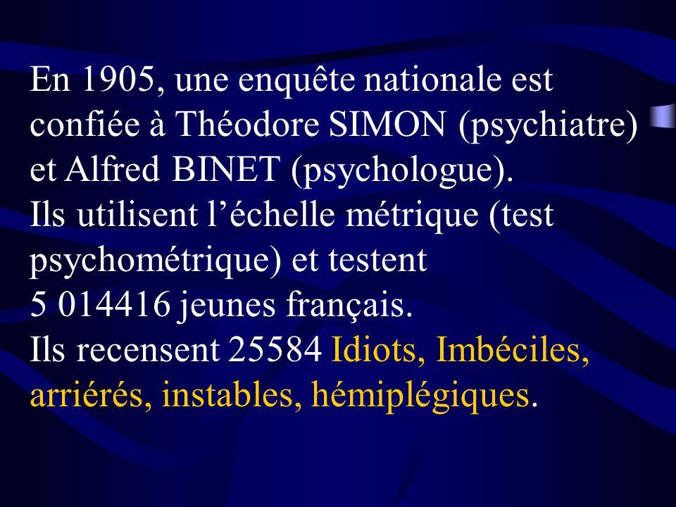 En 1905, une enquête nationale est confiée à Théodore SIMON (psychiatre) et Alfred BINET (psychologue).