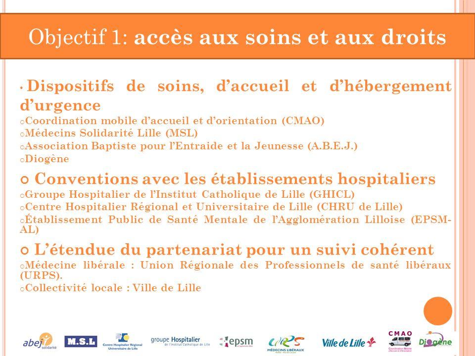 Dispositifs de soins, daccueil et dhébergement durgence o Coordination mobile daccueil et dorientation (CMAO) o Médecins Solidarité Lille (MSL) o Asso