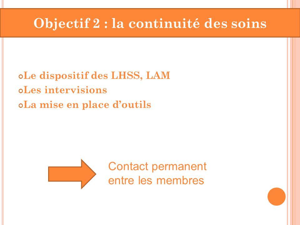 Le dispositif des LHSS, LAM Les intervisions La mise en place doutils Objectif 2 : la continuité des soins Contact permanent entre les membres
