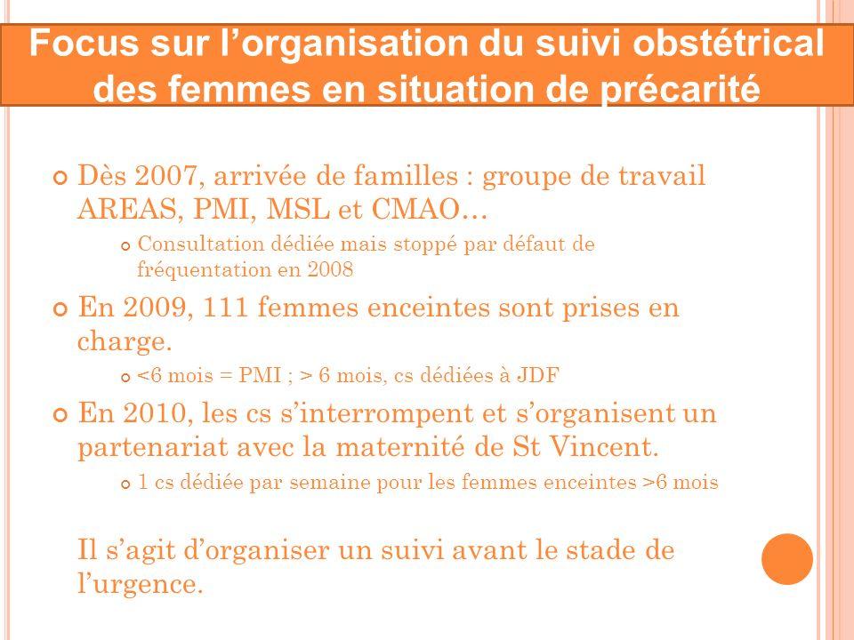 Dès 2007, arrivée de familles : groupe de travail AREAS, PMI, MSL et CMAO… Consultation dédiée mais stoppé par défaut de fréquentation en 2008 En 2009, 111 femmes enceintes sont prises en charge.