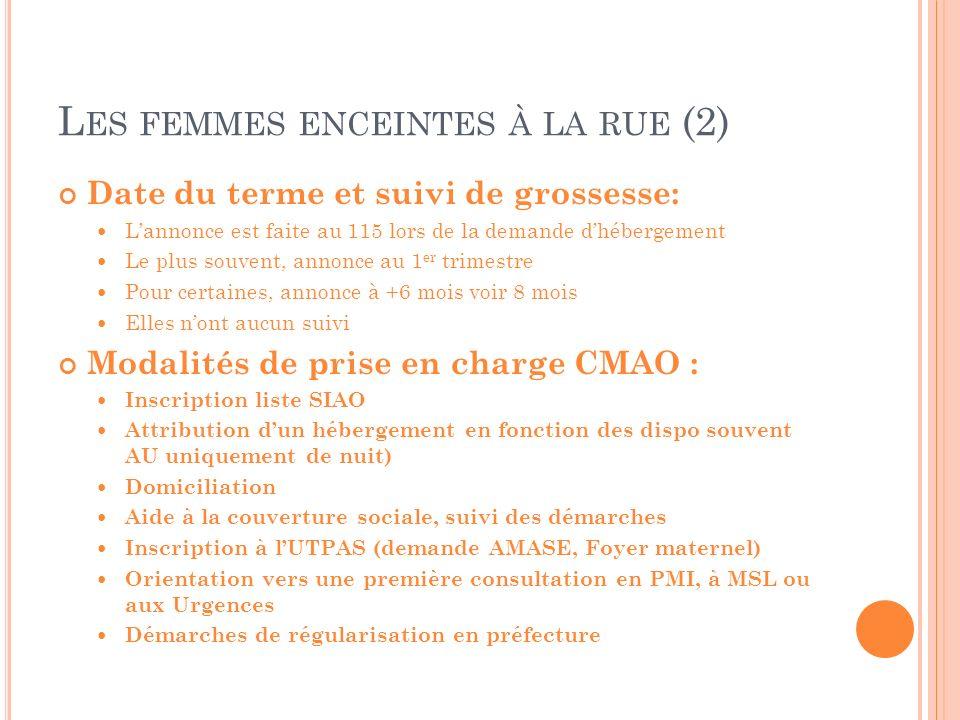 L ES FEMMES ENCEINTES À LA RUE (2) Date du terme et suivi de grossesse: Lannonce est faite au 115 lors de la demande dhébergement Le plus souvent, ann