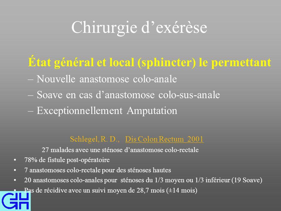 Chirurgie dexérèse État général et local (sphincter) le permettant –Nouvelle anastomose colo-anale –Soave en cas danastomose colo-sus-anale –Exceptionnellement Amputation Schlegel, R.