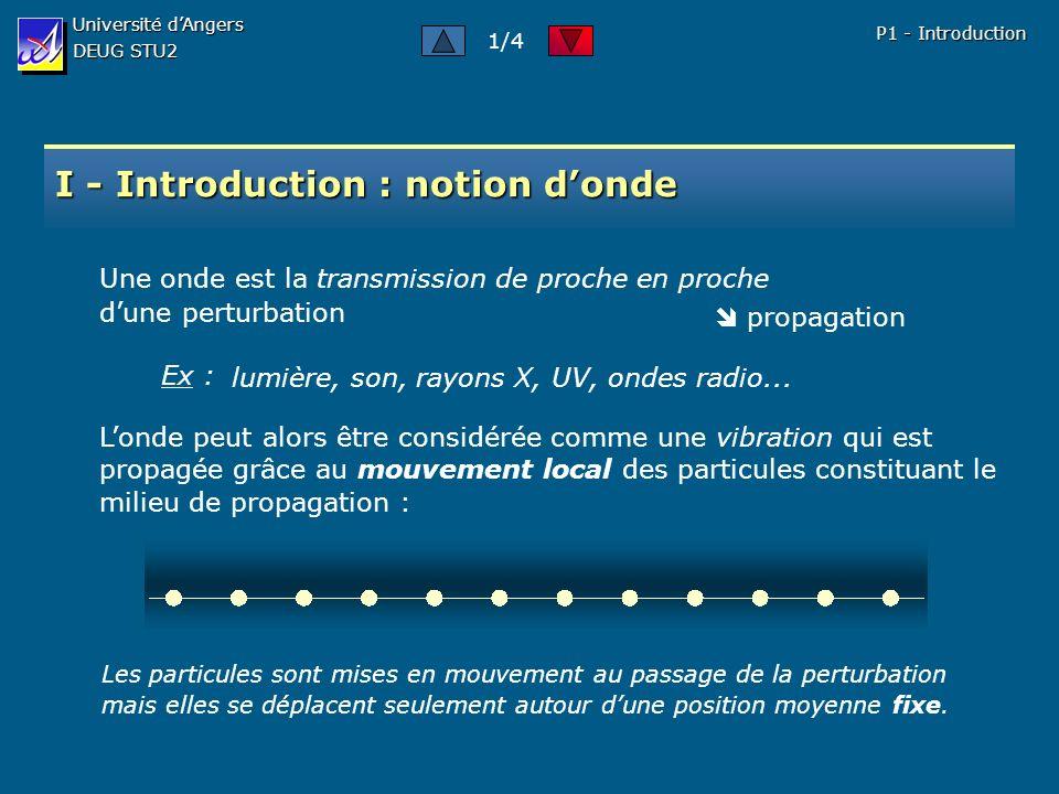Université dAngers DEUG STU2 P1 - Introduction I - Introduction : notion donde Une onde est la transmission de proche en proche dune perturbation propagation Ex : lumière, son, rayons X, UV, ondes radio...