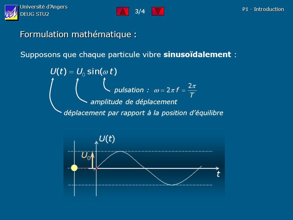 Université dAngers DEUG STU2 P1 - Introduction Formulation mathématique : Supposons que chaque particule vibre sinusoïdalement : déplacement par rappo