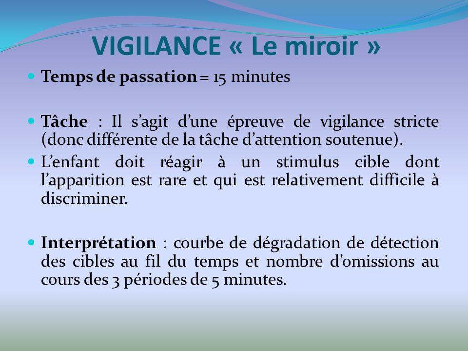 VIGILANCE « Le miroir » Temps de passation = 15 minutes Tâche : Il sagit dune épreuve de vigilance stricte (donc différente de la tâche dattention soutenue).