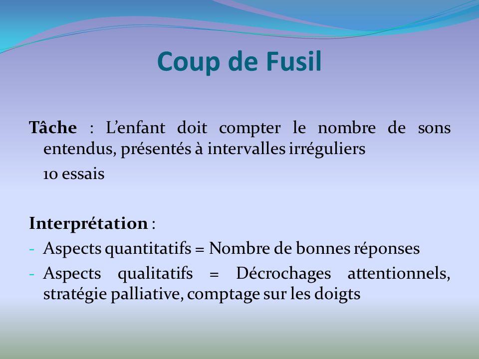 Coup de Fusil Tâche : Lenfant doit compter le nombre de sons entendus, présentés à intervalles irréguliers 10 essais Interprétation : - Aspects quanti