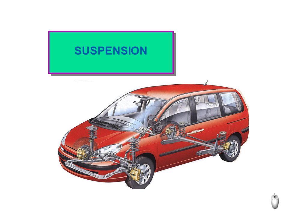 CARACTERISTIQUES DUNE SUSPENSION - Un ressort est caractérisé par sa raideur « K ».