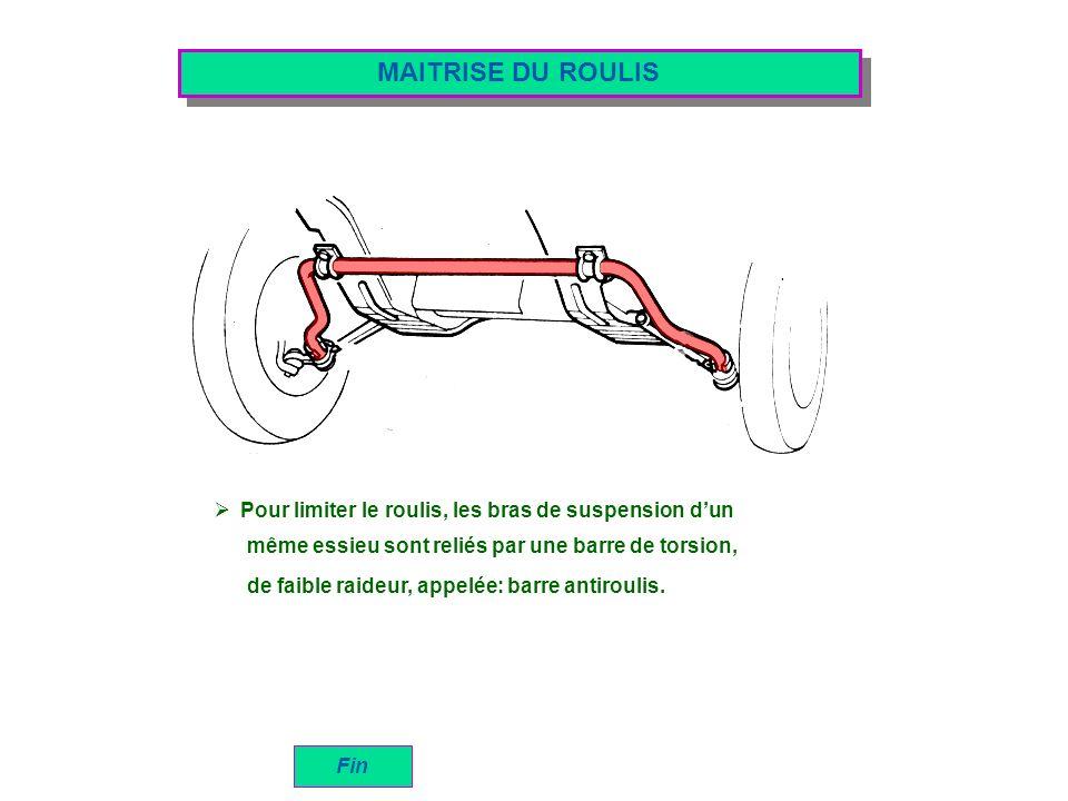 MAITRISE DU ROULIS Pour limiter le roulis, les bras de suspension dun Fin même essieu sont reliés par une barre de torsion, de faible raideur, appelée