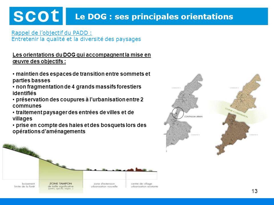 13 Le DOG : ses principales orientations Rappel de lobjectif du PADD : Entretenir la qualité et la diversité des paysages Les orientations du DOG qui