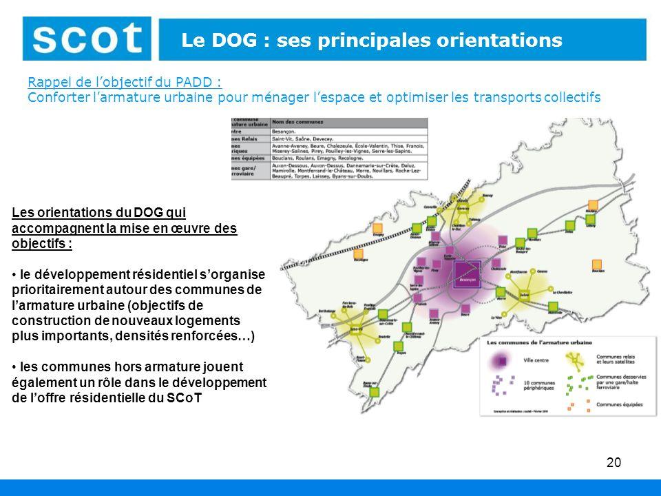 20 Le DOG : ses principales orientations Rappel de lobjectif du PADD : Conforter larmature urbaine pour ménager lespace et optimiser les transports co
