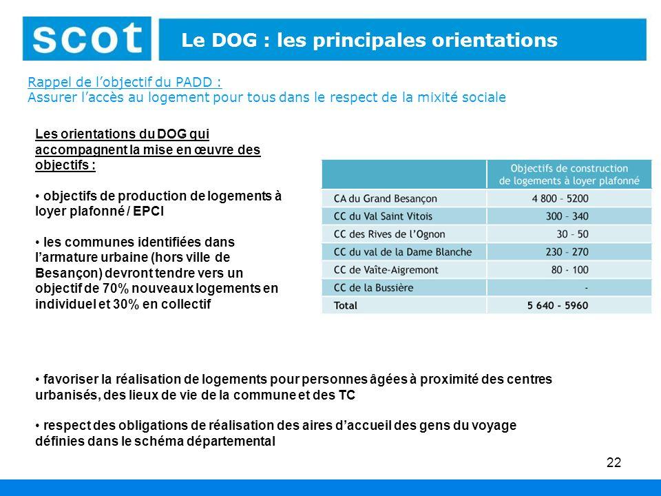 22 Le DOG : les principales orientations Rappel de lobjectif du PADD : Assurer laccès au logement pour tous dans le respect de la mixité sociale Les o
