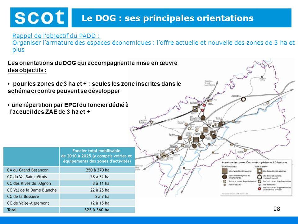 Rappel de lobjectif du PADD : Organiser larmature des espaces économiques : loffre actuelle et nouvelle des zones de 3 ha et plus 28 Le DOG : ses prin