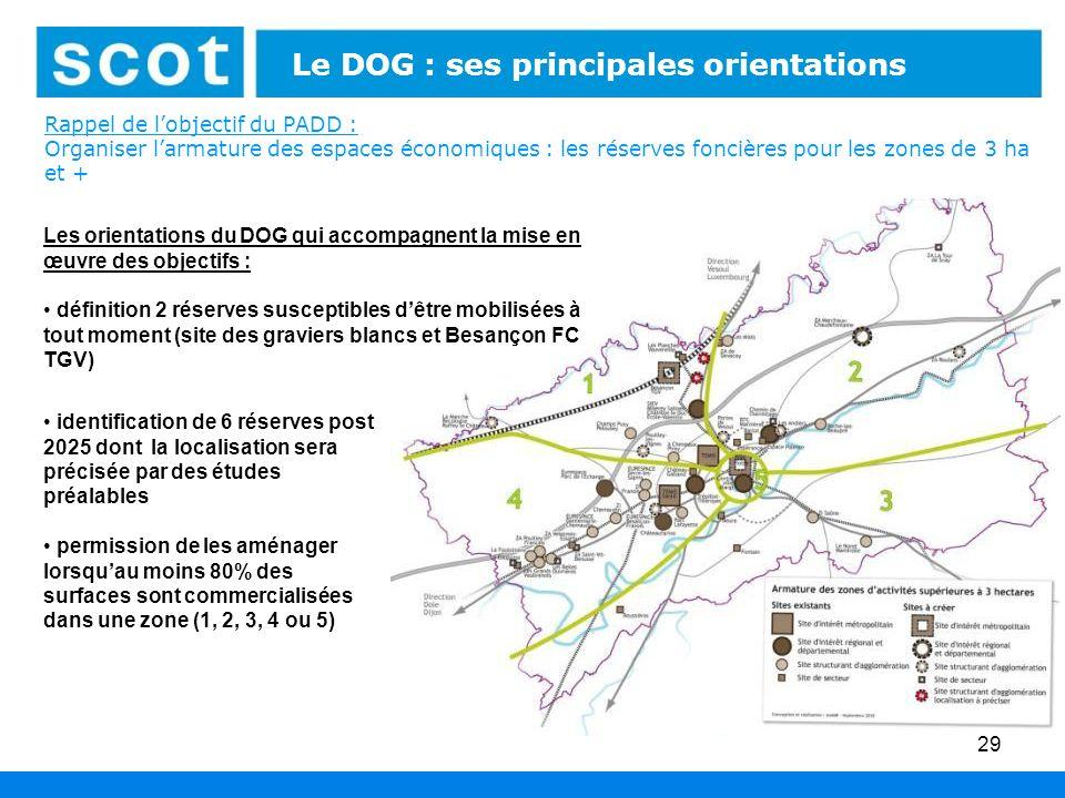 29 Les espaces économiques : les réserves foncières Le DOG : ses principales orientations Rappel de lobjectif du PADD : Organiser larmature des espace