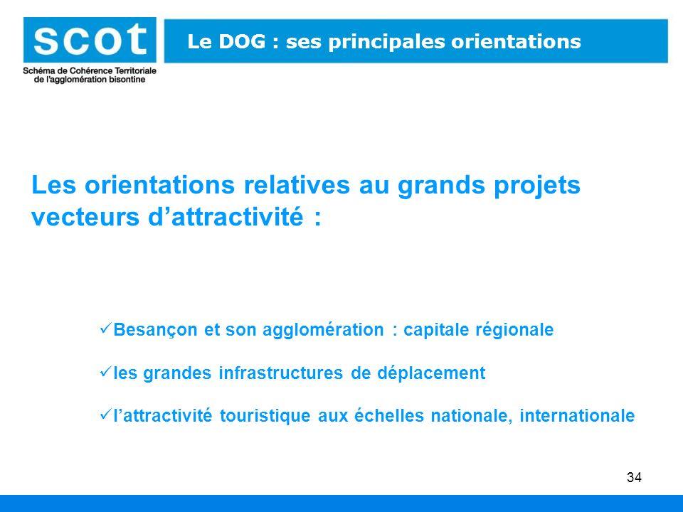 34 Les orientations relatives au grands projets vecteurs dattractivité : Besançon et son agglomération : capitale régionale les grandes infrastructure