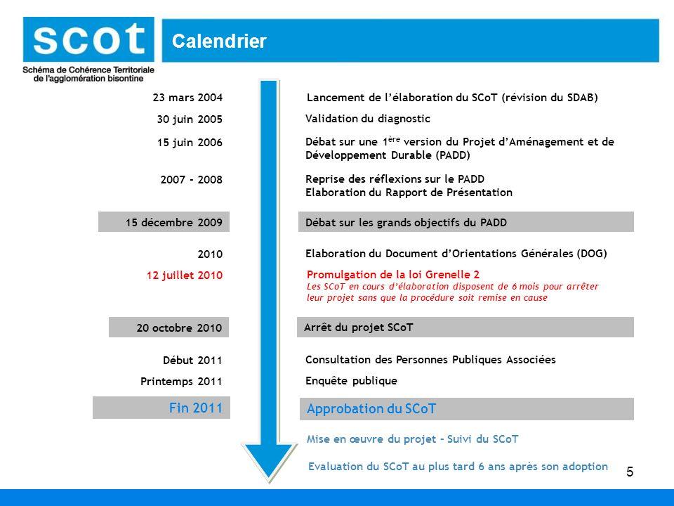 5 Arrêt du projet SCoT Approbation du SCoT Mise en œuvre du projet – Suivi du SCoT Fin 2011 23 mars 2004 Lancement de lélaboration du SCoT (révision d
