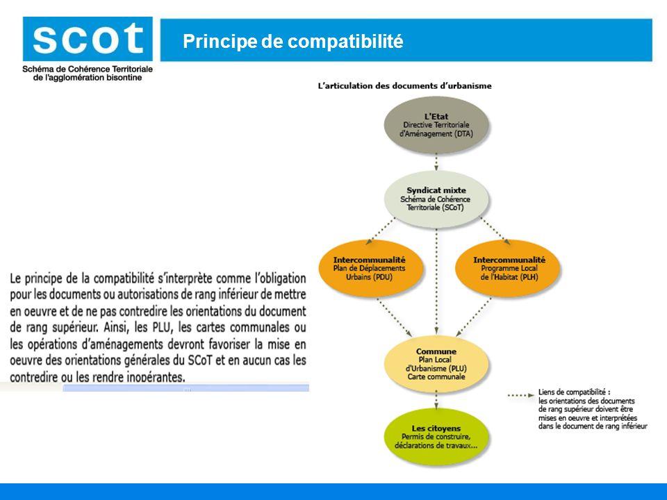 7 Principe de compatibilité
