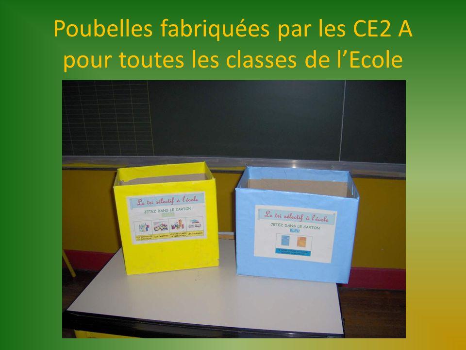 Poubelles fabriquées par les CE2 A pour toutes les classes de lEcole