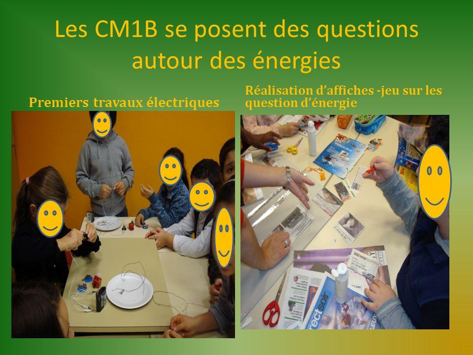 Les CM1B se posent des questions autour des énergies Premiers travaux électriques Réalisation daffiches -jeu sur les question dénergie