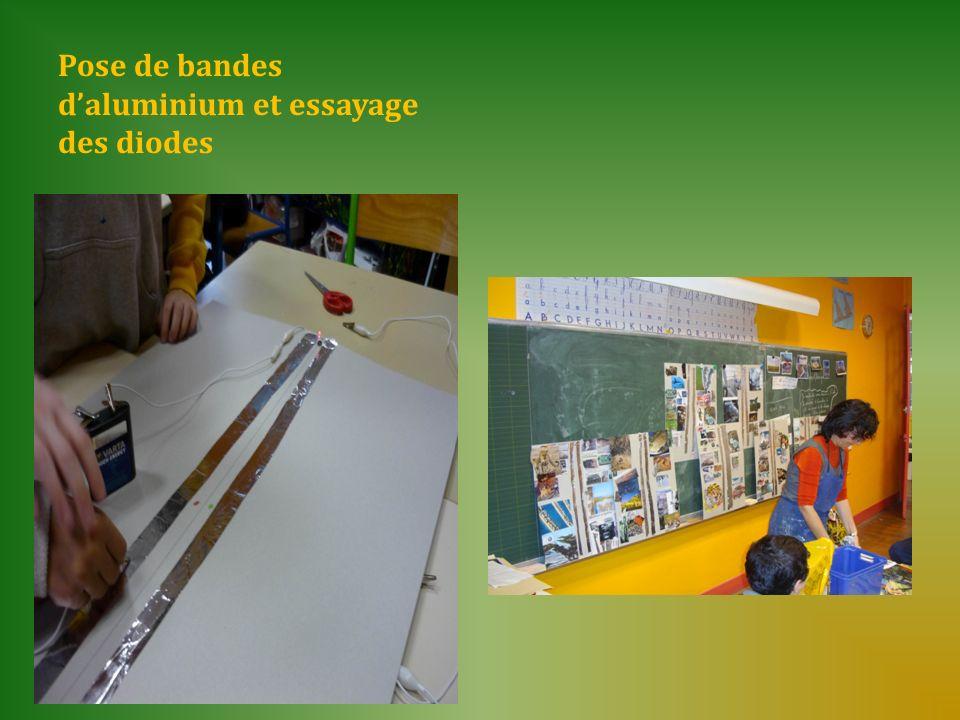 Pose de bandes daluminium et essayage des diodes