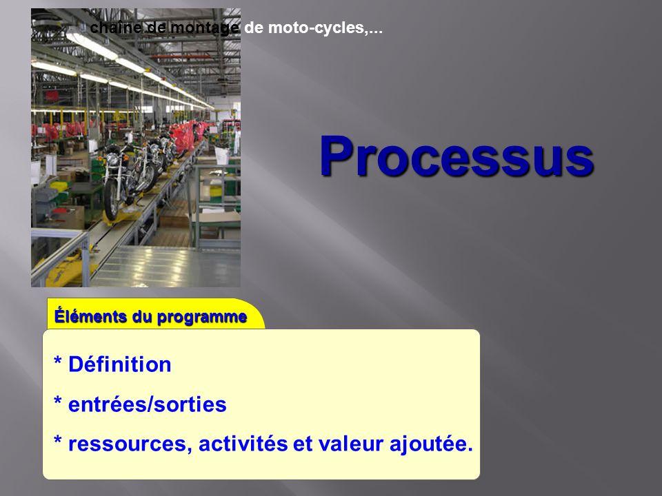 Processus Éléments du programme * Définition * entrées/sorties * ressources, activités et valeur ajoutée. chaîne de montage de moto-cycles,...