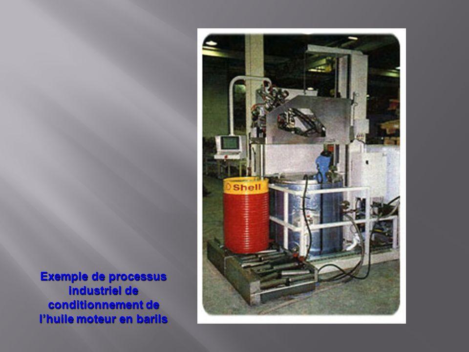 Exemple de processus industriel de conditionnement de lhuile moteur en barils