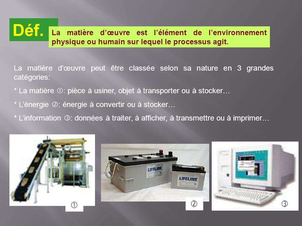 La matière dœuvre peut être classée selon sa nature en 3 grandes catégories: * La matière : pièce à usiner, objet à transporter ou à stocker… * Lénerg